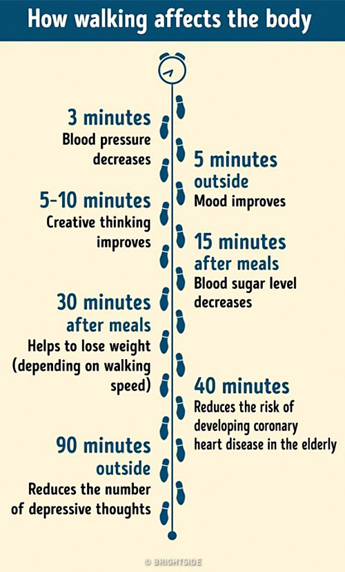 nordic-walk-time-affects