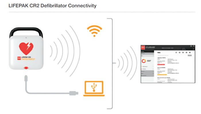 LIFEPAK CR2 Defibrillator Connectivity